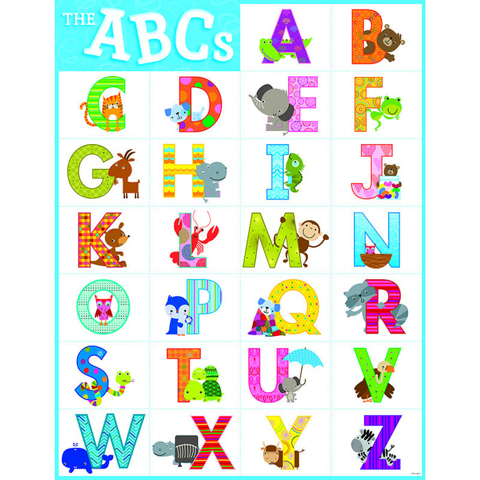 The Alphabet Chart - Supplies by Teachers