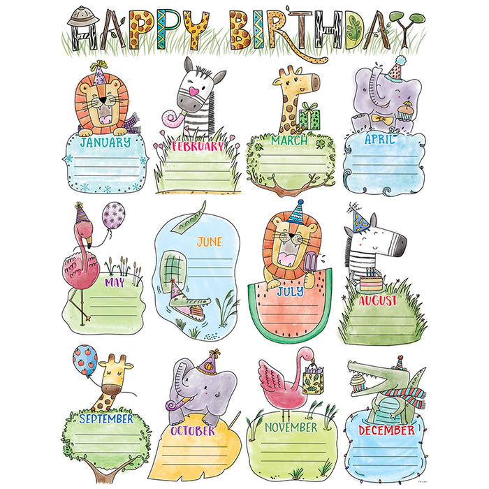 Safari Friends Happy Birthday Chart - Supplies by Teachers