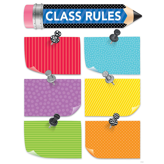 Bold Bright Class Rules Chart - Supplies by Teachers