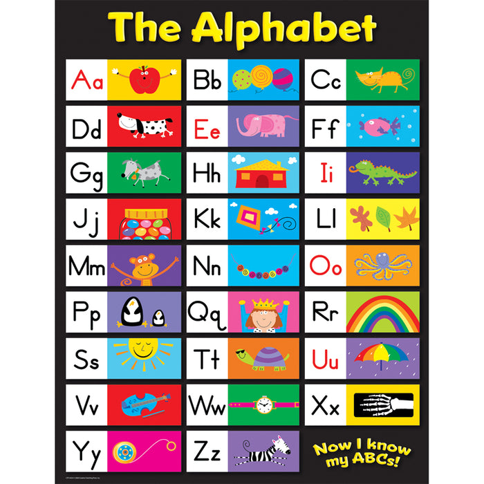 The Alphabet Small Chart - Supplies by Teachers