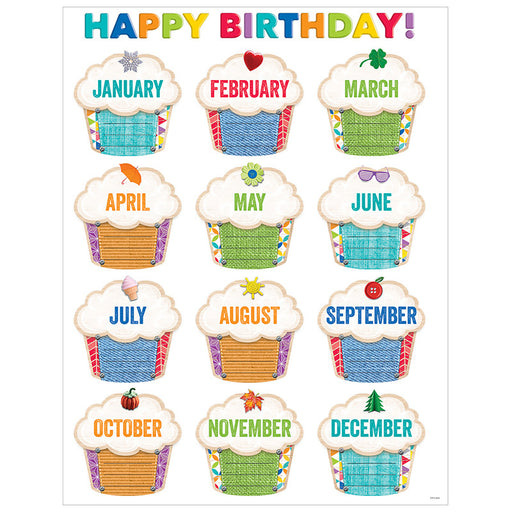 Upcycle Style Happy Birthday Chart - Supplies by Teachers