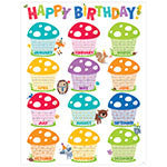 Woodland Friends Happy Bday Chart