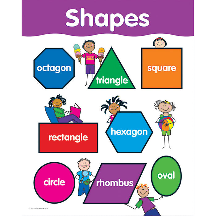 Shapes Small Chart - Supplies by Teachers