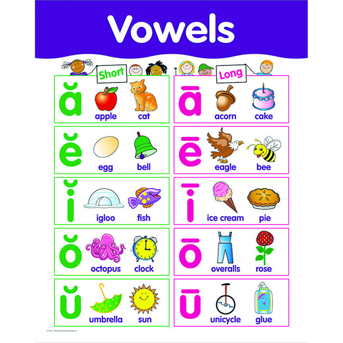 Vowels Small Chart - Supplies by Teachers