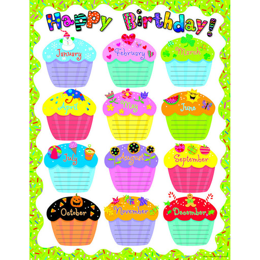 Happy Birthday Chart - Supplies by Teachers