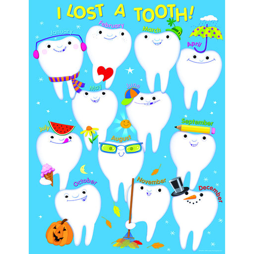I Lost A Tooth Chart - Supplies by Teachers