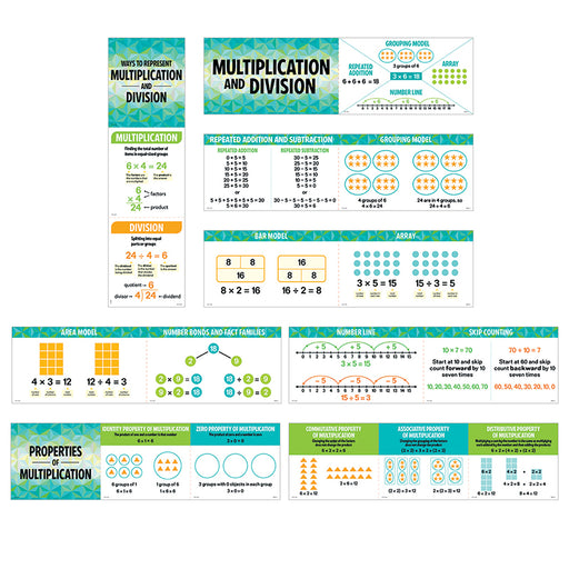 Multiplication And Division Mini Bb Set