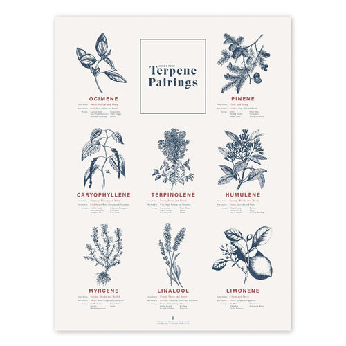 Goldleaf Prints Terpene Food Wine Pairing Hero
