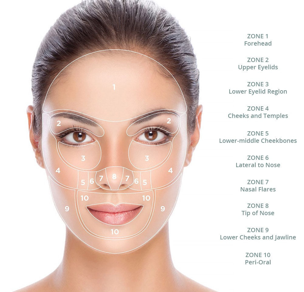 Face Mapping with Osmosis Medical Skincare