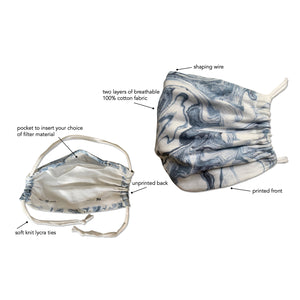 Front and back of pocket mask showing Pocket, shaping wire, and soft-knit lycra ties