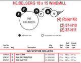 Heidelberg 10x15 Windmill Rubber Roller Set of 4 37HK