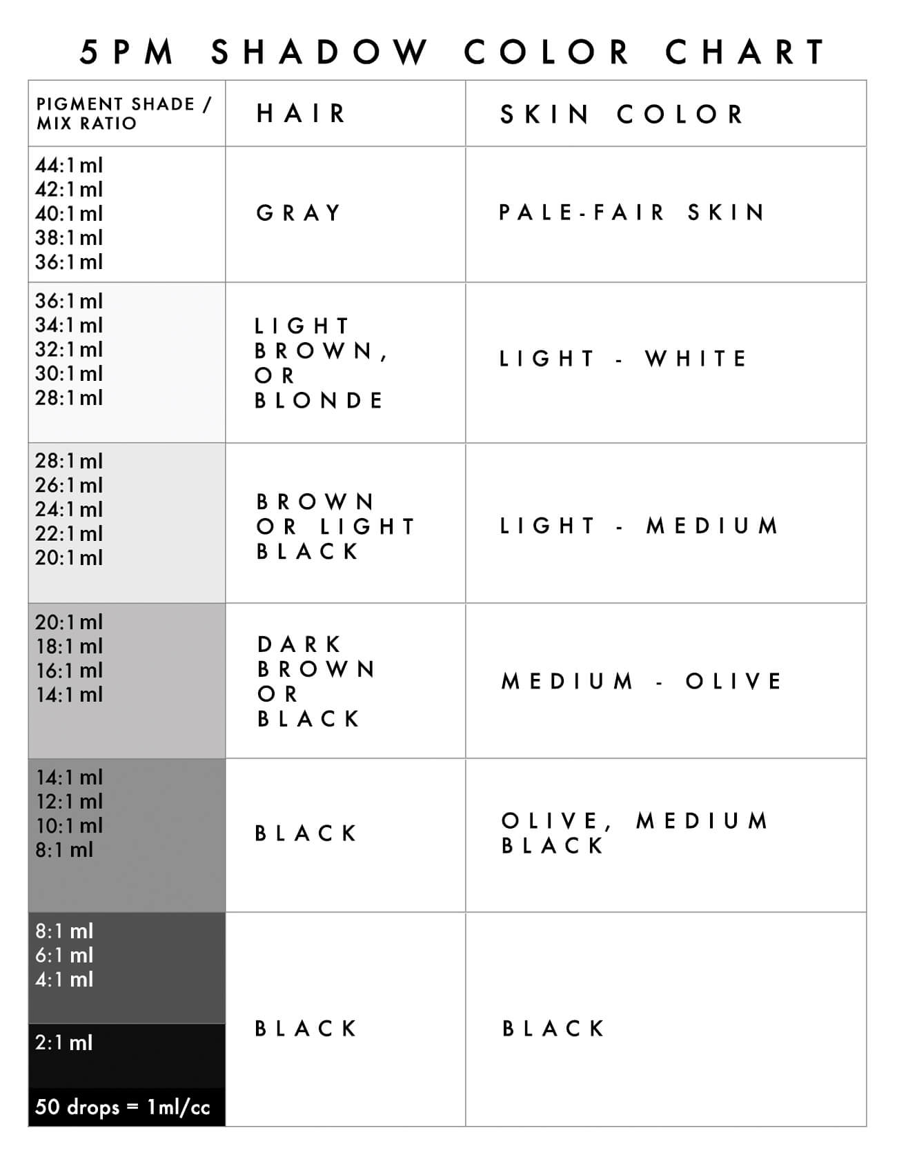 5pm Shadow Color Chart
