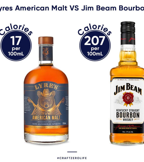 Going Head to Head with Alcohol - Lyre's American Malt VS Jim Beam | Craftzero