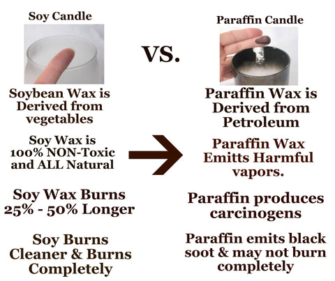 The Pros and Cons of Soy Wax for Candles – Everything Dawn