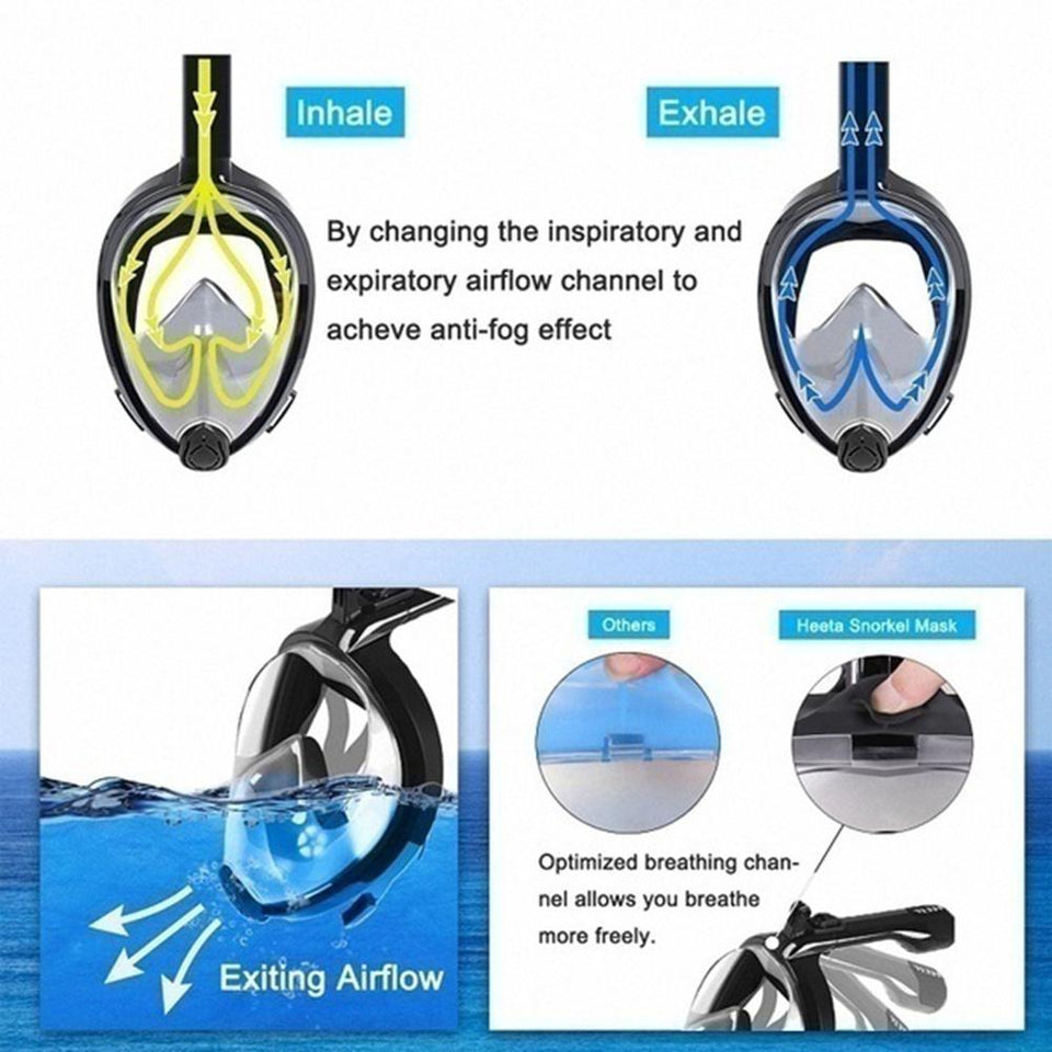 Anti Fog Full Face Snorkeling Set - Dave's Deal Depot