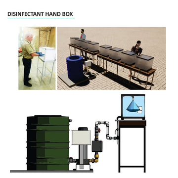 Disinfectant Hand Box