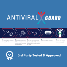 Load image into Gallery viewer, Antiviral Guard Gaiter (Single)