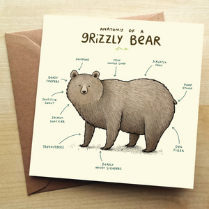 Greetings Card - Anatomy of a Grizzly Bear