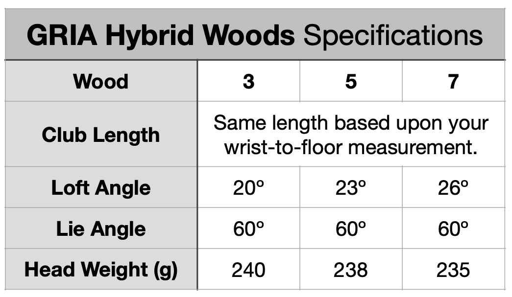Gria Golf Hybrid Woods Specifications Chart