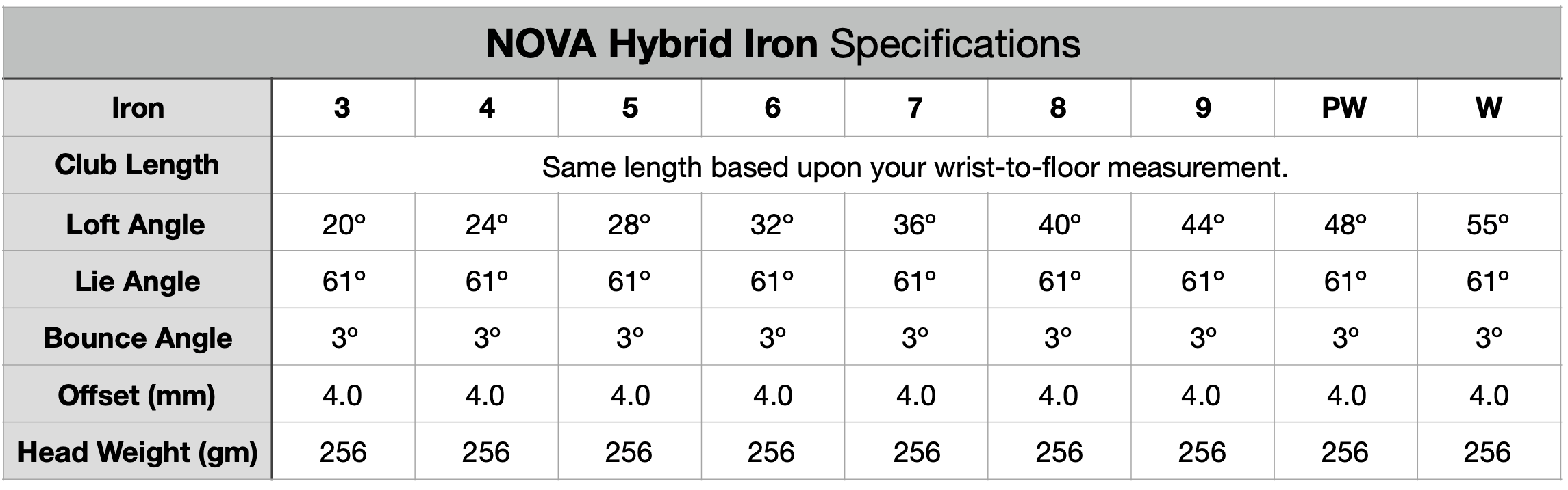 NOVA Hybrid Irons Specifications Chart