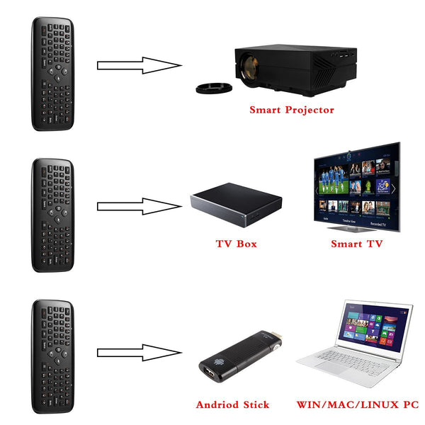Gemtune Rechargeable Wireless Mini Keyboard & Mouse Remote Control Android Smart TV Box / Ali yun OS / PC Windows iOS MAC Linux PS3 Xbox 360(F2S)