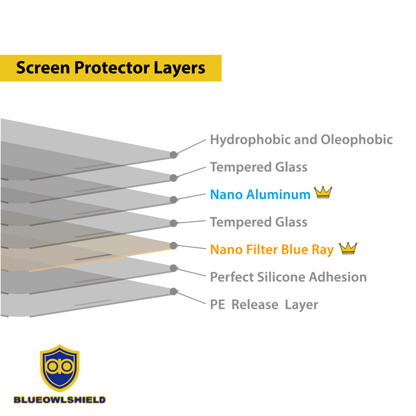 iphone tempered glass easy install phone privacy screen iphone anti spy screen - BlueOwlShield -7