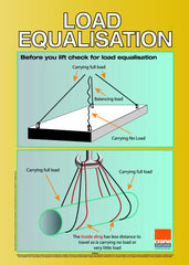 A2 Load Equalisation Poster