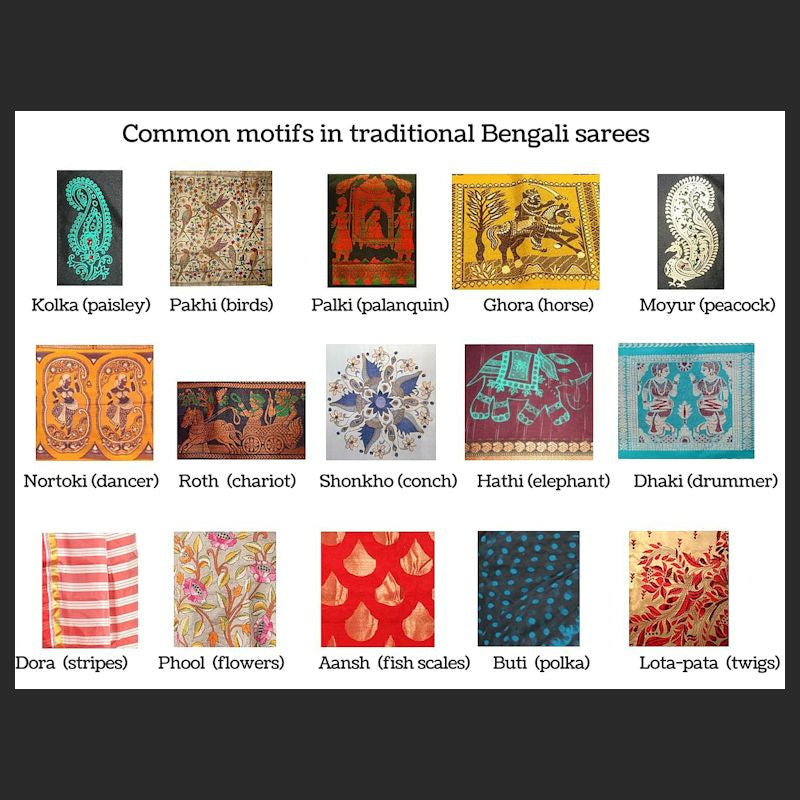 Bengal saree common motifs