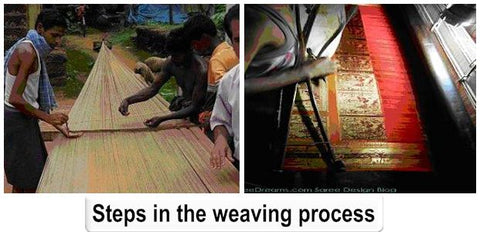 baluchari_weaving_process