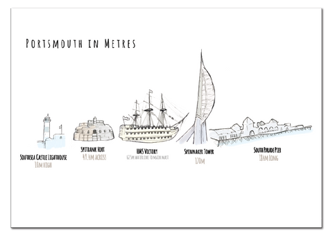 'Portsmouth in Metres' Print