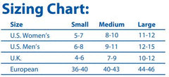 sizing chart for spenco rx ball of foot cushion