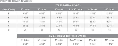 Sign Letter Track Spacing Chart