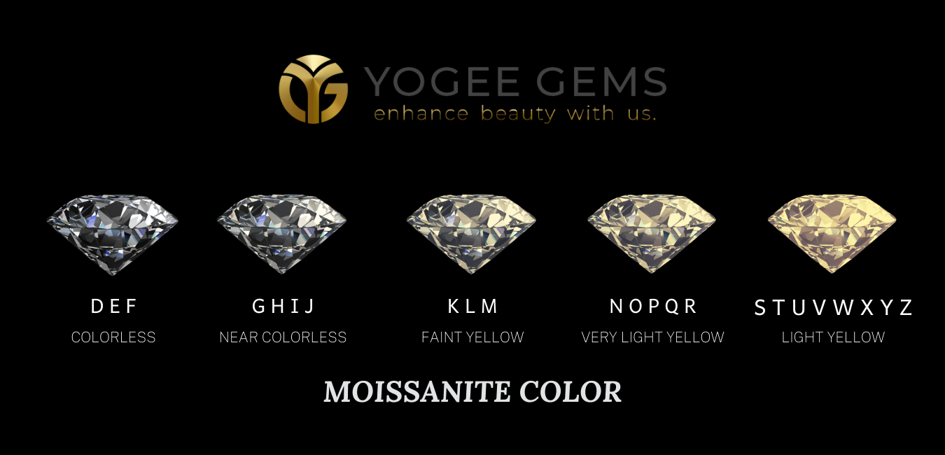 4C's of Moissanite by Yogee Gems - Moissanite Color