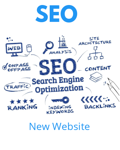 NYDigital.io - SEO - New Website SEO Package