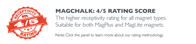 MAGCHALK RECEPTIVITY RATING