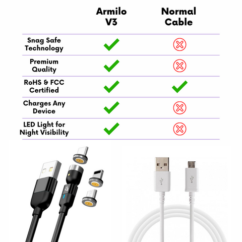 compare iphone cables