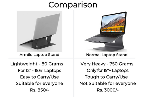 invisible laptop stand features