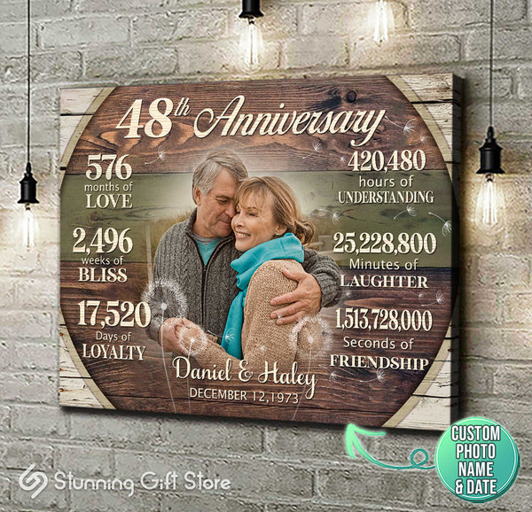 Custom 48th Anniversary Gift, 48 Year Anniversary Gift For Couple, Personalized Anniversary Canvas