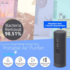 Mini Air Purifier Ionizer & Ozone Generator No Filter & Rechargeable.