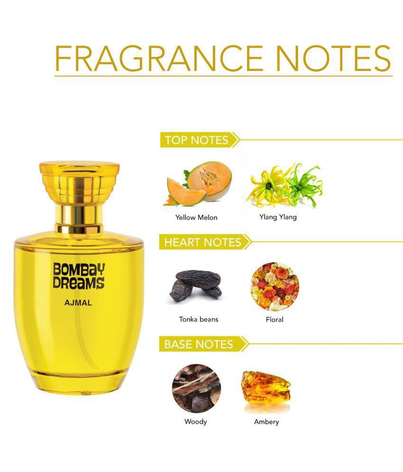 Ajmal Bombay Dreams 100ml EDP Notes
