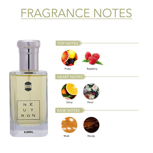 Ajmal Neutron 100ml EDP Notes