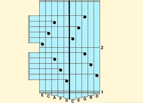 tablature kalimba