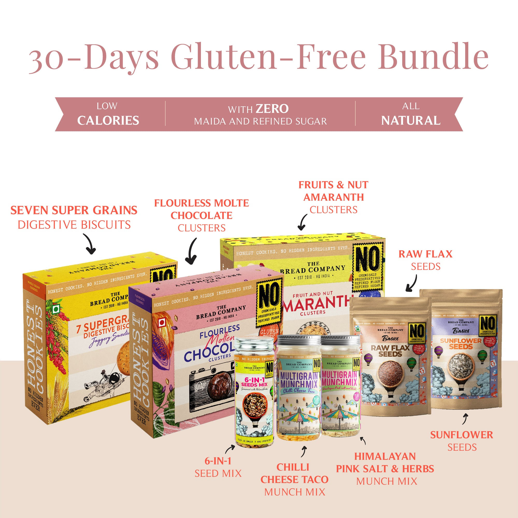 30-Day Gluten-Free Challenge bundle