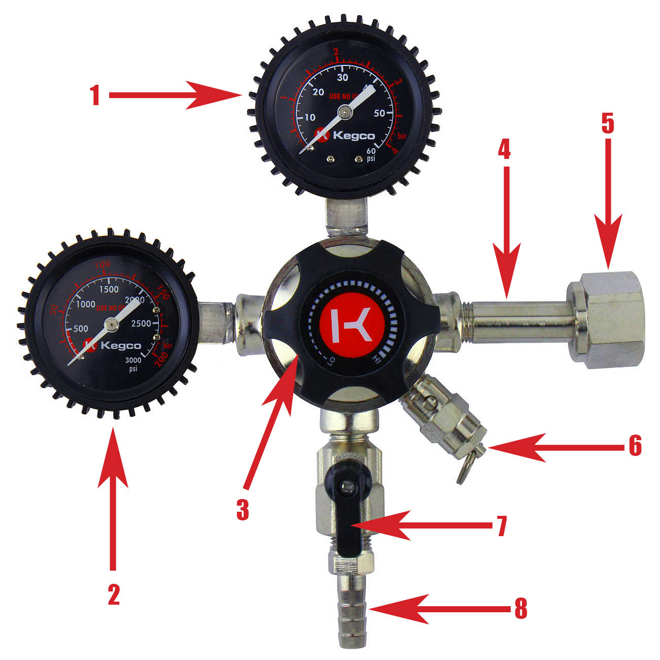 How does a regulator work