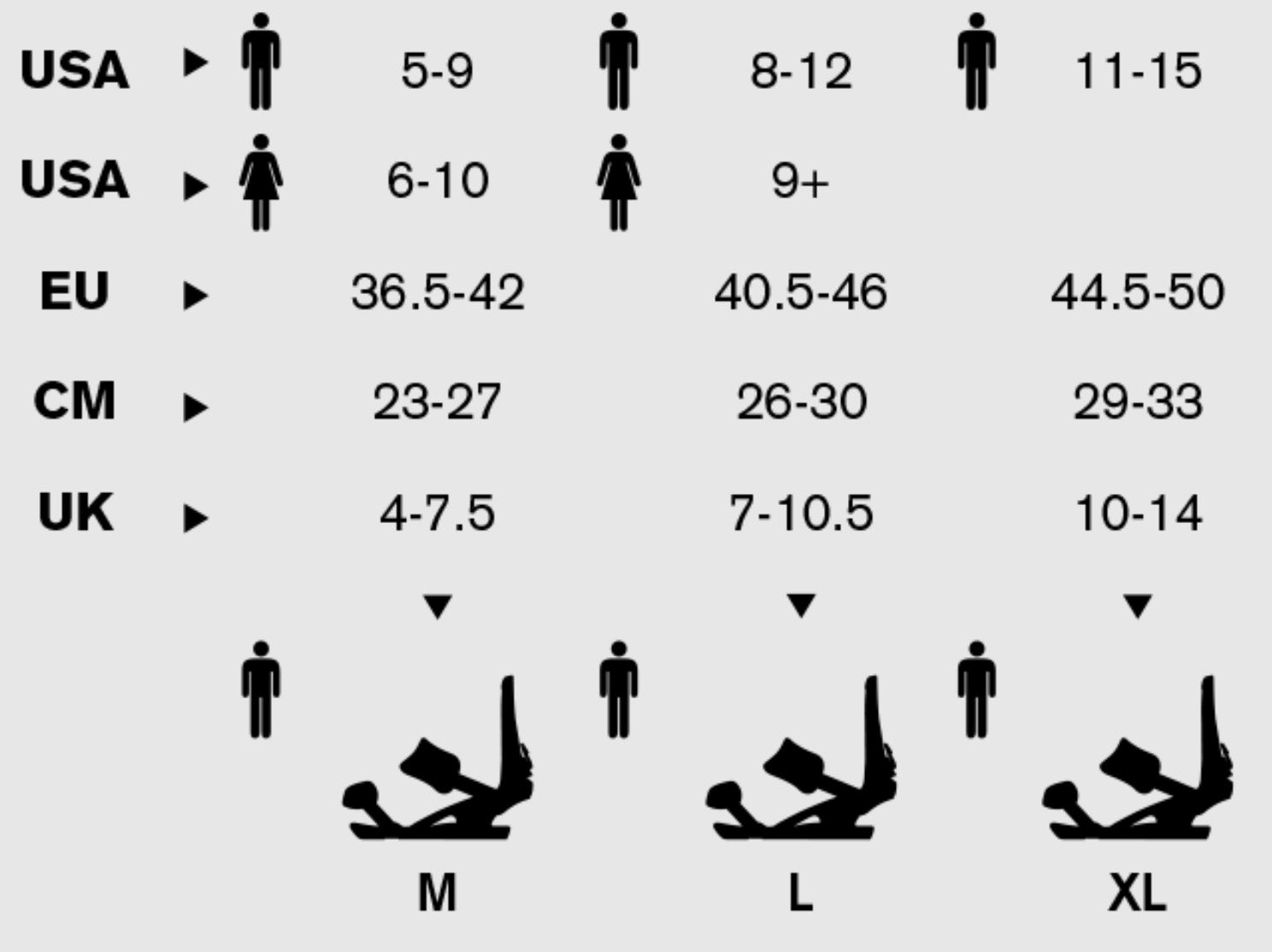 Ride-Bindings-Size-Chart