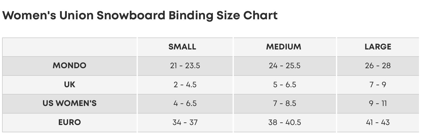 Union Sizing