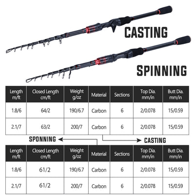 UltraLight Carbon Fiber EVA Handle Fishing Rod