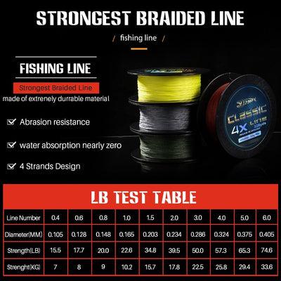 Sougayilang 300M PE Braided Fishing Line