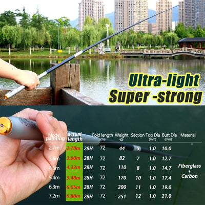 Fishing Rod Carbon Fiber Telescopic Spinning Rods
