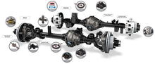 Load image into Gallery viewer, Ultimate Dana 60 Axle Package with Lockers For JT